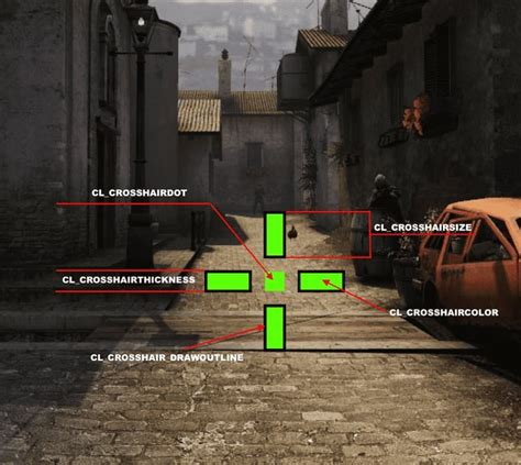 Finding the Perfect CS:GO Crosshair | SteelSeries