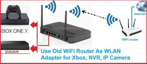 How to use WiFi Router as WLAN Adapter for Xbox and NVR
