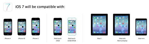 Which devices is iOS 7 compatible with? Here's the list